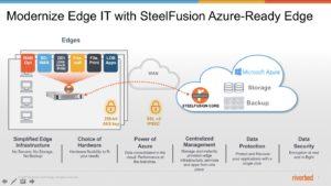 Modernize Edge IT with SteelFusion Azure-Ready Edge